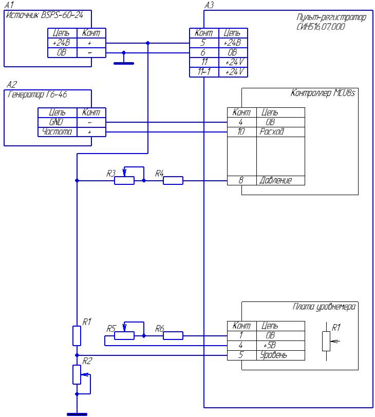 Схема калибровки