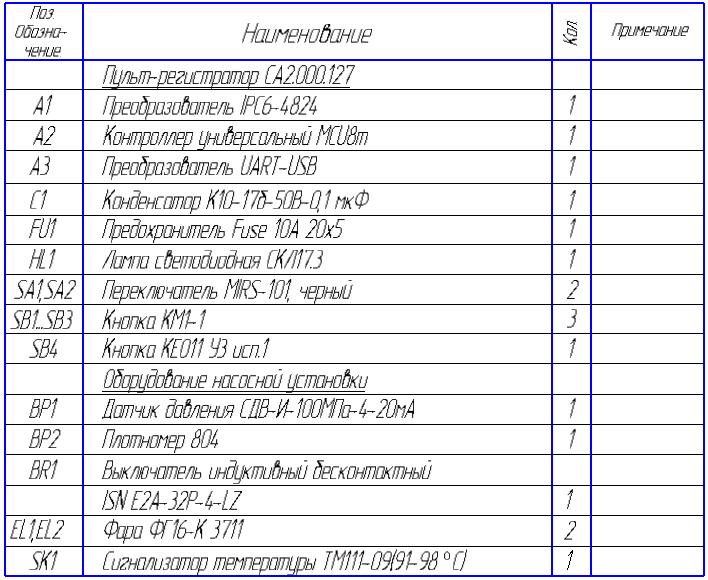Схема пульта-регистратора с датчиком плотности