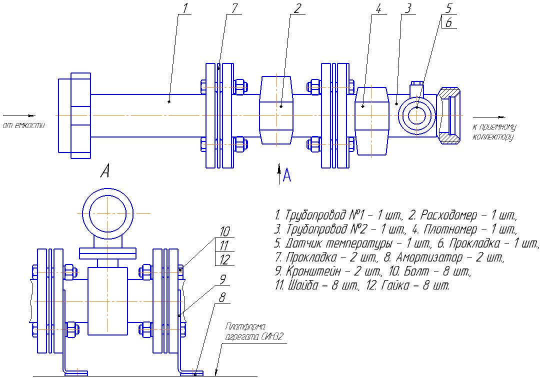 Установка плотномера, расходомера, термометра на СИН32